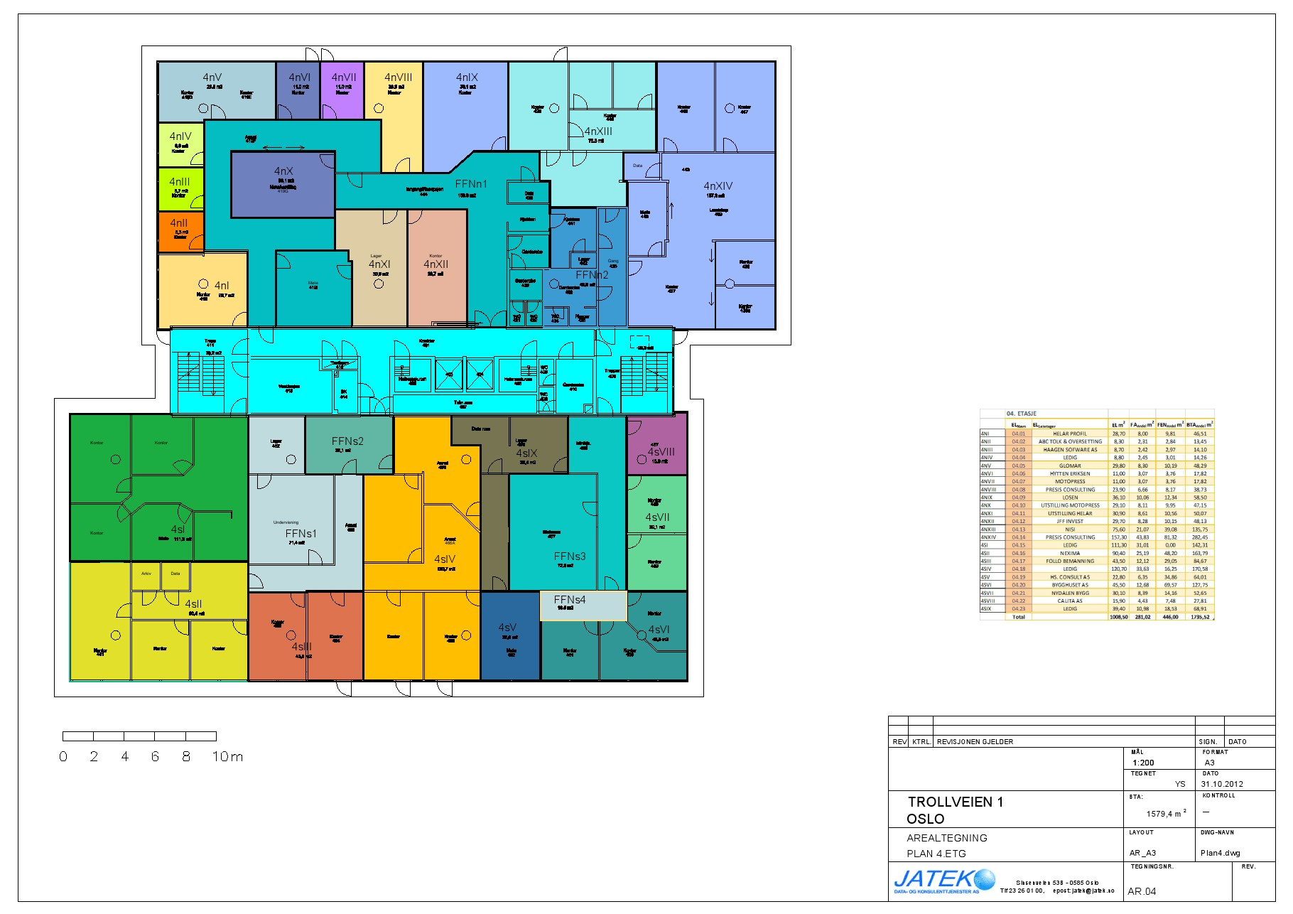 Arealplaner og arealberegning